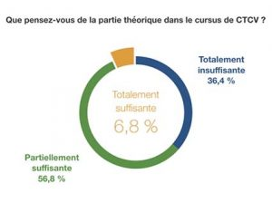Vol20-N2-Rapport_Fig1
