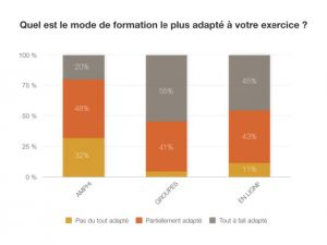 Vol20-N2-Rapport_Fig4