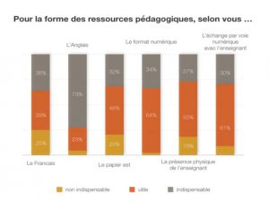 Vol20-N2-Rapport_Fig7